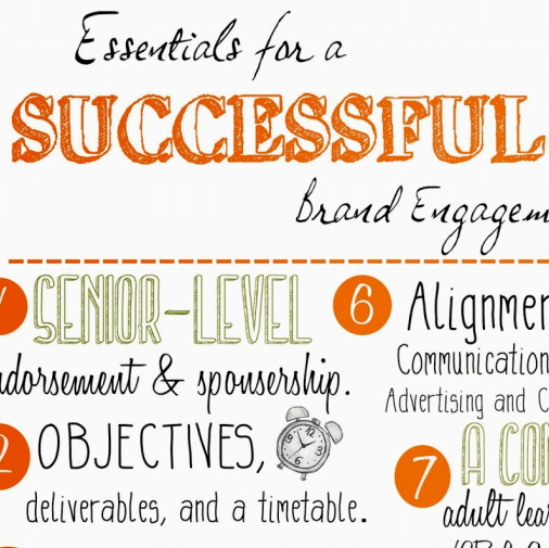 successful brand engagement essentials